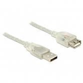 Cablu Delock USB 2.0 Male - USB 2.0 Female, 0.5m, Transparent