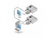 KRAMER  VGA / CAT Converter